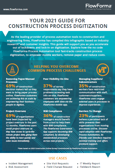 Construction Infographic - Cover V3