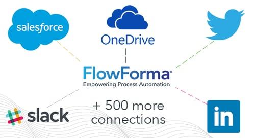 FlowForma - no code business process management