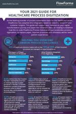 Healthcare Infographic - Screengrab