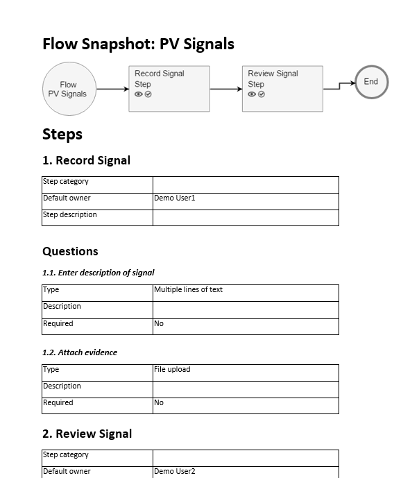 FlowForma BPM - Business Process Flow Snashots