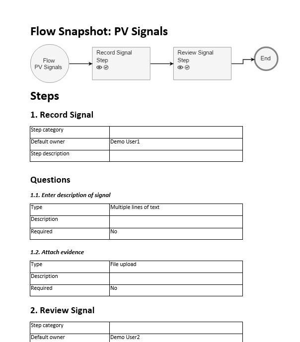 FlowForma BPM - Business Process Flow Snashots
