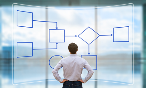 What is Process Automation? Why do I need Process Automation?